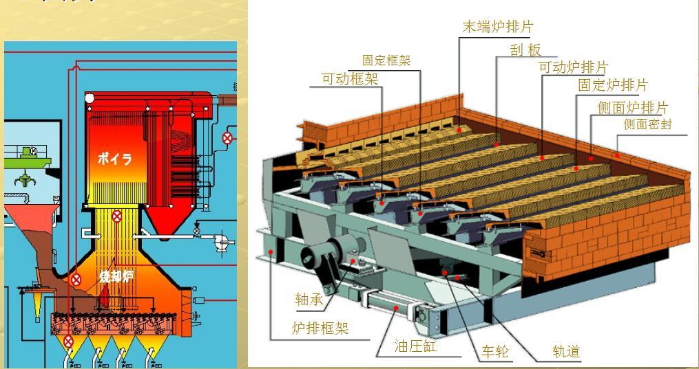 方快锅炉 控制电路图